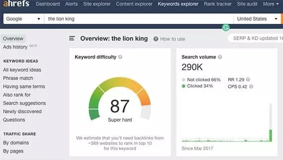 """Ahrefs shows how difficult it would be to rank for the search phrase """"The Lion King."""""""