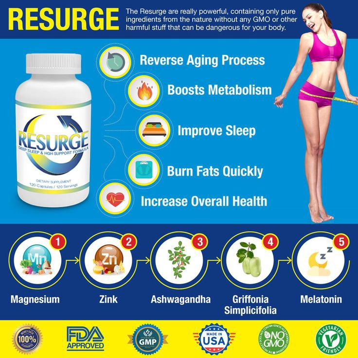 Resurge Customer Reviews and Natural Ingredients