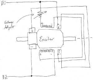 10EE MG Exciter Diagram and Operation