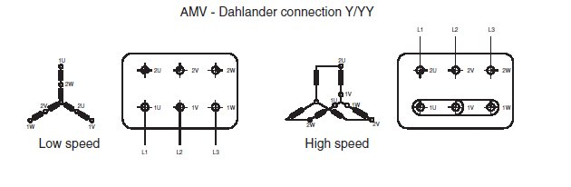 three phase motor star delta wiring diagram narva ultima 225 hid why is my 3 turning at 42% of rated rpm?