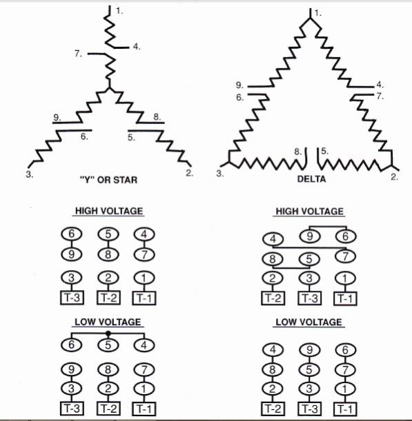 star delta wiring diagrams 1968 triumph bonneville diagram 3 phase motor connection query