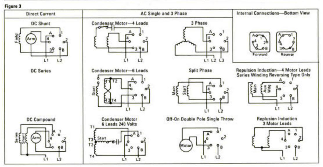 reversing drum switch wiring diagram, Wiring diagram