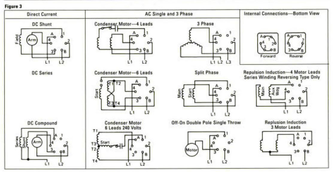 Furnas Drum Switch Wiring Diagram - 3126 Caterpillar Engine Diagram -  800sss.holden-commodore.jeanjaures37.frWiring Diagram Resource