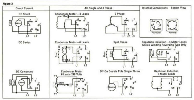 dayton electric motor wiring diagram | motorcyclepict.co on