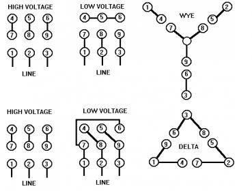 star delta control panel wiring diagram hvac training 230 v motor has volts at all three inputs, but no current