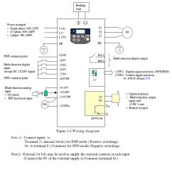 Single Phase Start Stop Switch Wiring Diagram Home Media Server Adding External Controls To Teco Ev Micro Drive