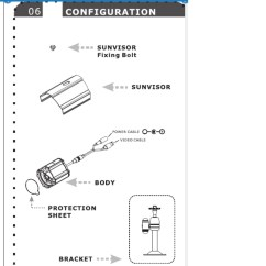 Cctv Dvr Wiring Diagram 1970 Nova Headlight Switch Cam Diagrams Clickssecurity Friendship Bracelet