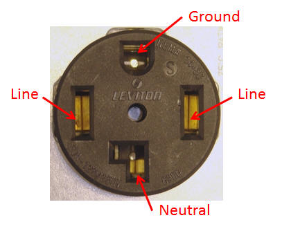 220 dryer outlet wiring diagram bmw audio e39 rush question: a vfd with 4-prong plug?