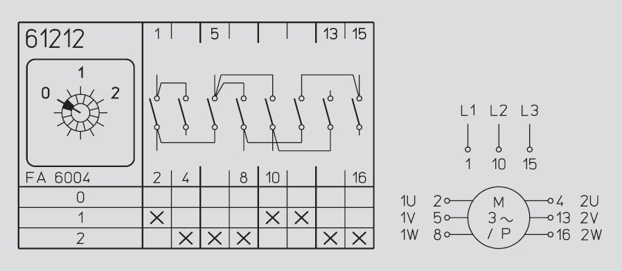 3ph motor wiring diagram hvlp spray gun parts 3 ph. dahlander(2 speed 1 winding) motor/switch help please. steinel mill.