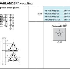 2 Speed Motor Wiring Diagram 480v To 208v Transformer 3 Ph Dahlander 1 Winding Switch Help Please Steinel Entrelec 2spd Drum Jpg