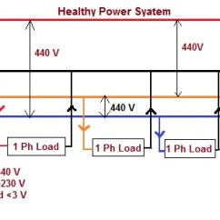 110 Volt Transformer Wiring Diagram 2001 Dodge Ram Radio Need Design Or Information - 440v-3ph In To 220v-1ph Out