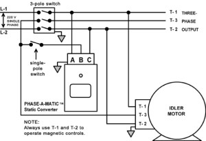 Static Phase Converter used to start an Idler Motor???