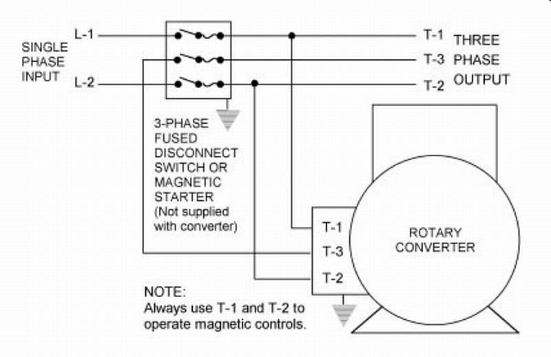wiring diagram for single phase reversible motor root cause analysis fishbone example 230v 3 - impremedia.net