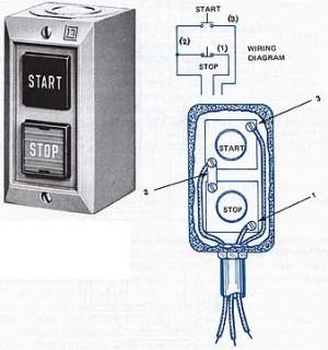 Start  Stop Push Button Wiring