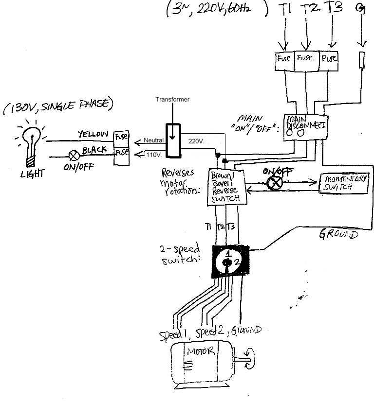 Electric Drill Motor Wiring Diagram Wiring Diagrams