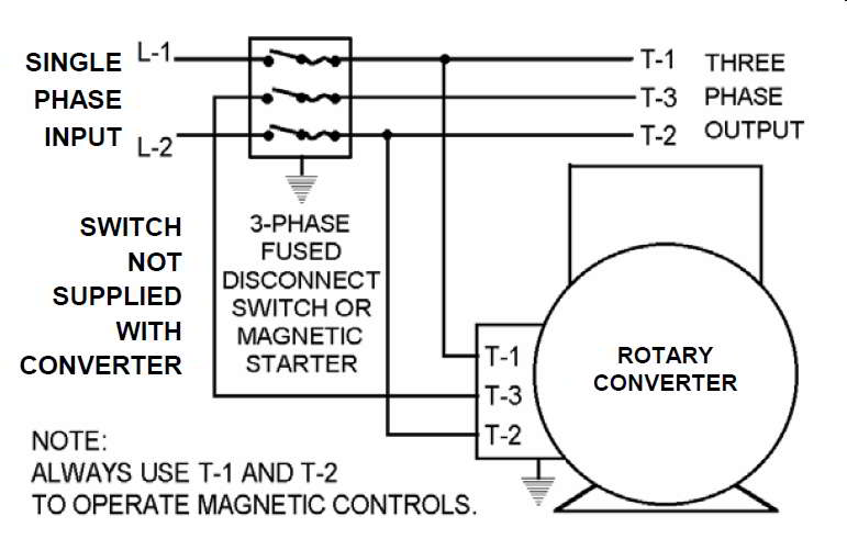 rotary phase converter wiring diagram difficult origami set up rpc jpg