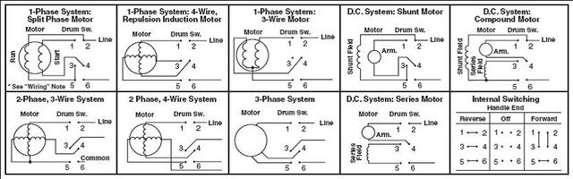 32219d1299437088 220 1 phase reversing switch drum switch wiring diagram?resized640%2C200 drum switch wiring diagram barrel switch wiring \u2022 free wiring  at bakdesigns.co