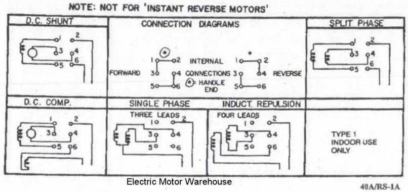 Weg 7 5 Hp Single Phase Motor Wiring Diagram   motorcyclepict.co Weg Motor Wiring Diagram V on
