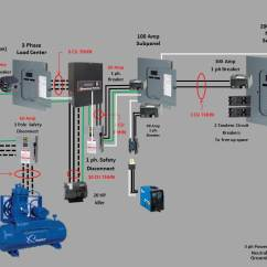 Motor Soft Starter Wiring Diagram Viper Elite Winch Subpanel / Rpc Panel 3 Phase Load Center