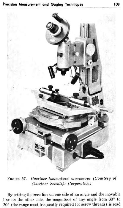 Restoration of Gaertner Toolmaker Microscope