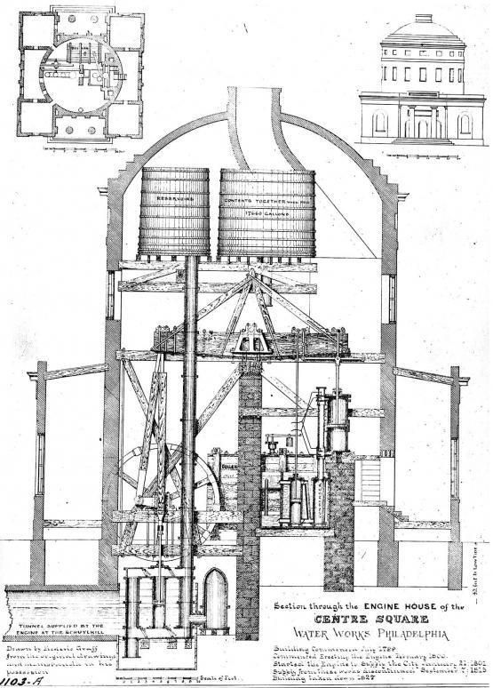 Boring a Steam Engine Cylinder in 1800