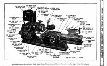 anything good about fay & scott sliding bed engine lathe?