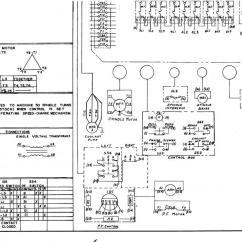 2006 Kenworth T800 Headlight Wiring Diagram Solenoid Valve T600 Sdometer Specifications ~ Elsalvadorla