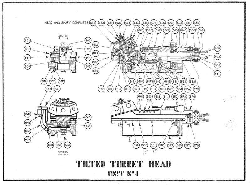 Operator's manual for Hardinge model B turret?