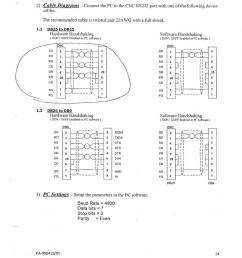 fanuc cable wiring diagrams 27 wiring diagram images fanuc ee connector pinout fanuc rs232 cable wiring [ 842 x 1048 Pixel ]