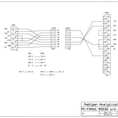 Cat6 Connector Wiring Diagram 2001 Yamaha Warrior Question On Rs 232 25 Pin