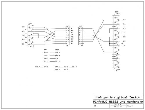 small resolution of 25 pin rs232 wiring diagram wiring diagram blogs analog wiring diagram question on rs 232 25