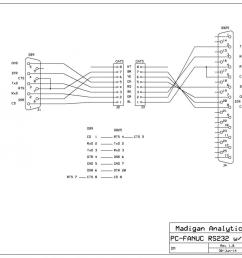 rs232 wiring schematic wiring diagram autovehicle 25 pin rs232 wiring diagram wiring diagrams favorites25 pin rs232 [ 1222 x 921 Pixel ]