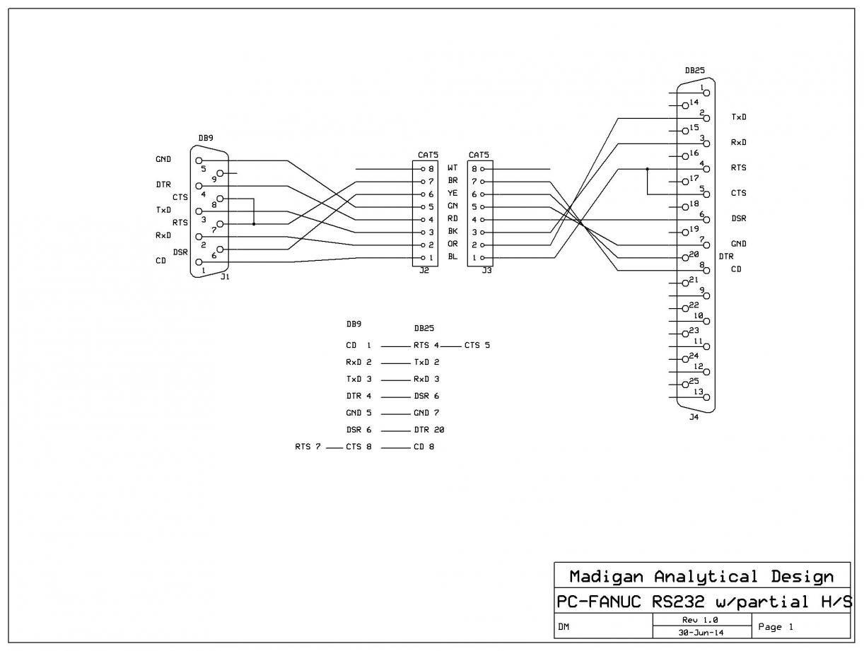 usb to rs232 pinout diagram battery cutoff switch wiring for rs 232 modbus