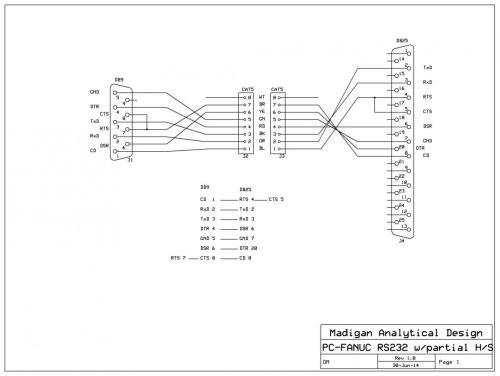 small resolution of pc fanuc rs232 wohs jpg pc fanuc rs232 phs jpg