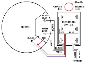 HELP! Need electrical savvy with wiring dillon reversing