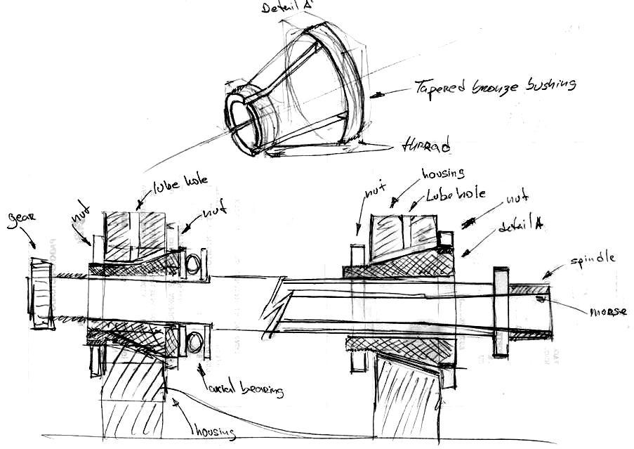 Lathe dividing head plans ~ Backyard arbor