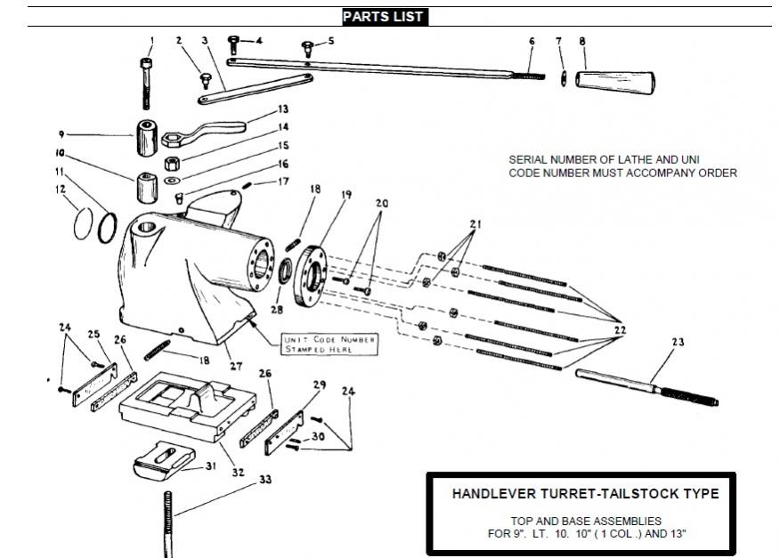 Advice on value of lever actuated turret tail stock for a 9