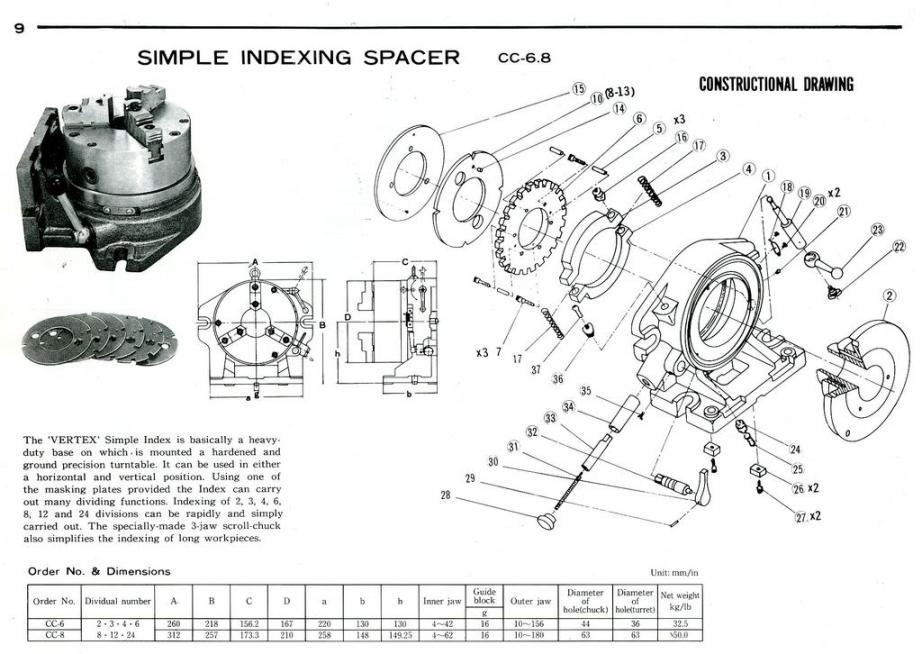 Parts for Hartford Super spacer