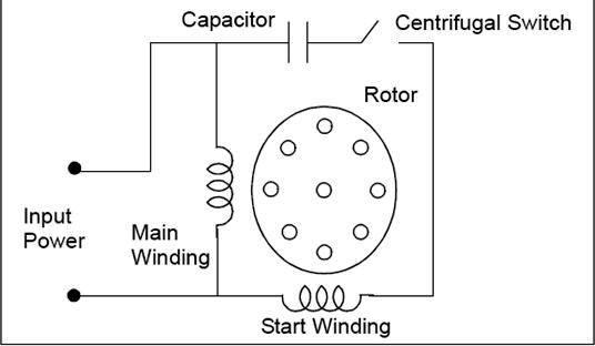 ac motor capacitor start wiring diagram capacitor start electric motor schematic electric fan motor  capacitor start electric motor
