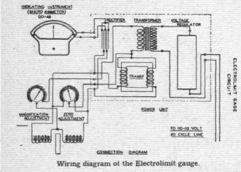 Pratt Whitney Measuring Machine Manual
