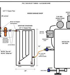 aircompressor mysystem jpg [ 1363 x 707 Pixel ]