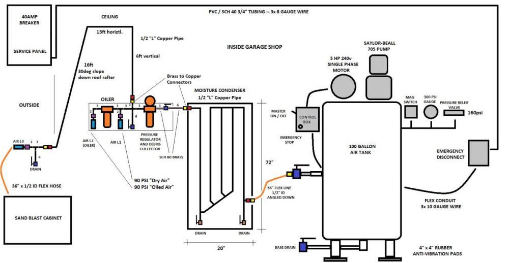 medium resolution of saylor beall wiring diagram wiring diagram blog saylor beall wiring diagram