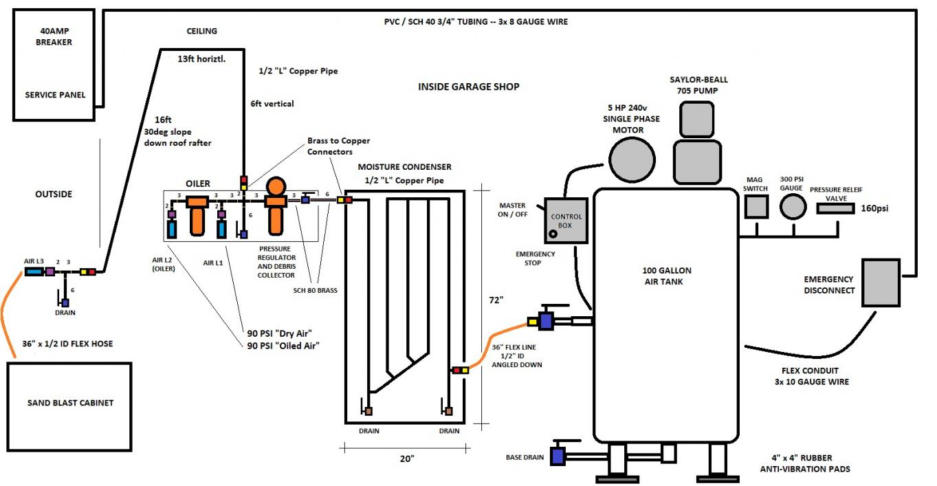 hight resolution of aircompressor mysystem jpg