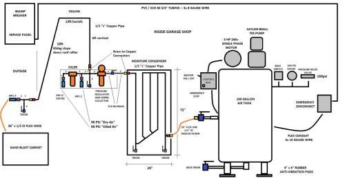 small resolution of aircompressor mysystem jpg
