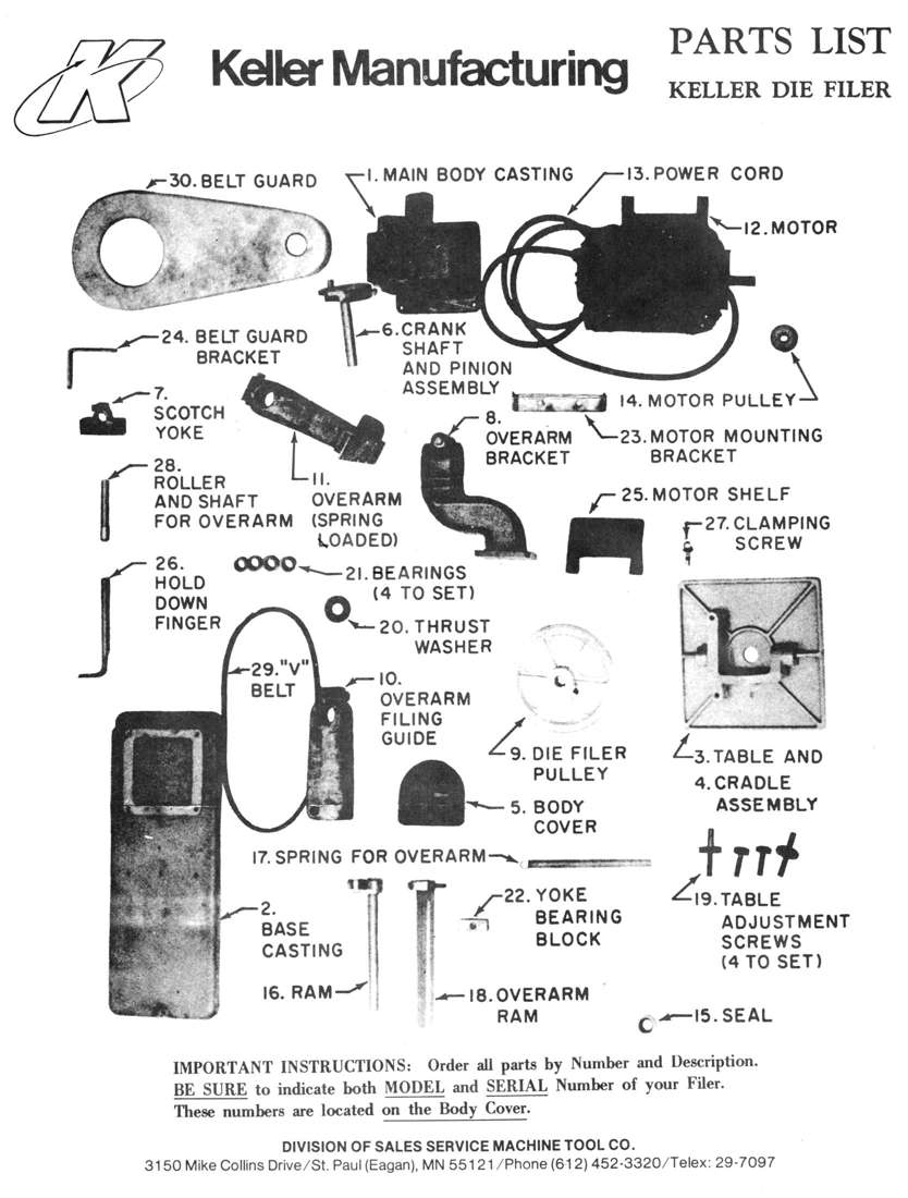 Manual for a Keller Filing Machine