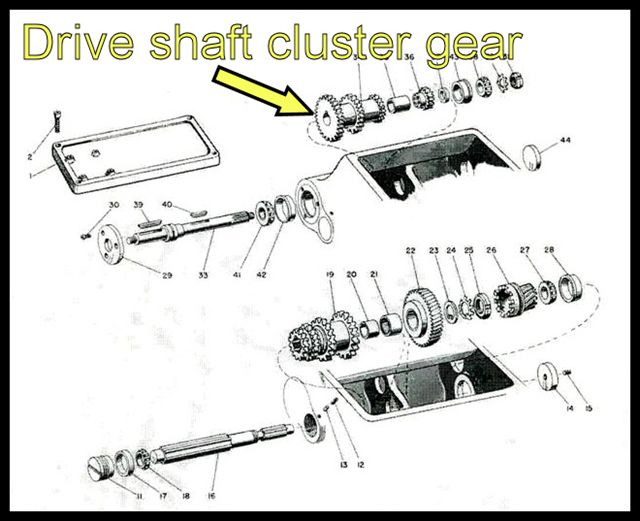 """Wanted """"Drive shaft cluster gear"""" for LeBLOND Regal 13"""""""