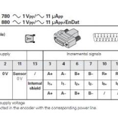 Heidenhain Encoder Rod 431 Wiring Diagram 3 Pin Plug Australia Tab Foneplanet De 14 28 Kenmo Lp U2022 Rh Cable