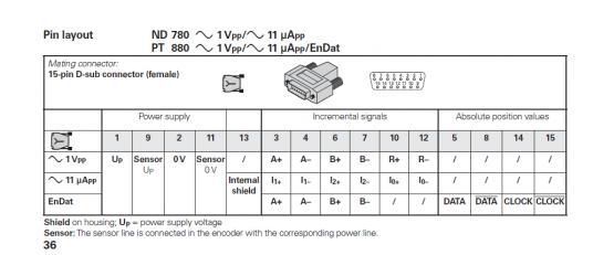 heidenhain encoder rod 431 wiring diagram rj45 cat5e tab foneplanet de 14 28 kenmo lp u2022 rh cable