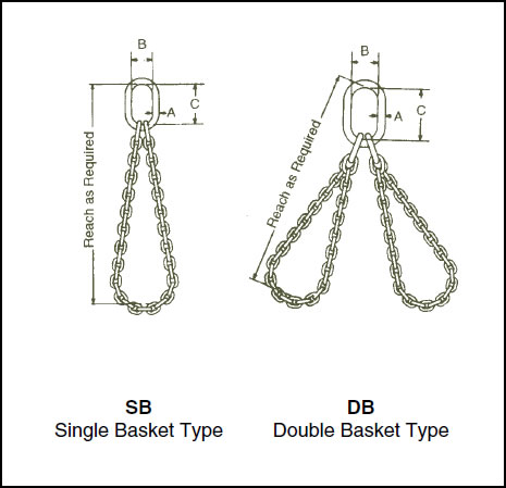 Basket hitch rigging question.