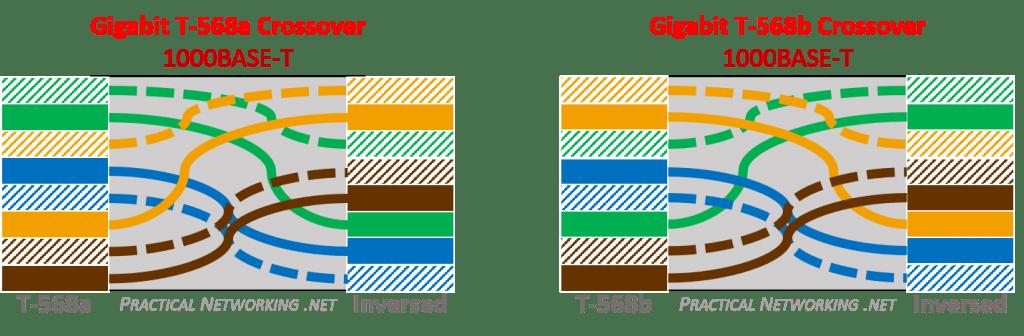 568b Wiring Standard 568b Wiring Diagram Pdf • Couponss.co